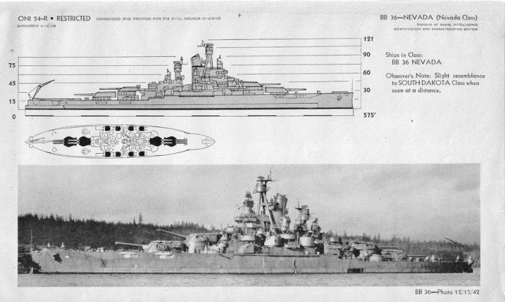 USS_Nevada_(BB-36)_specs
